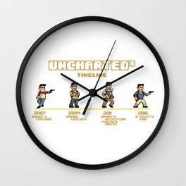 uncharted's timeline Wall Clock