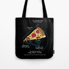 Pizza explained Tote Bag