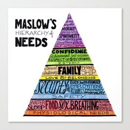 Maslow's Hierarchy of Needs II Canvas Print