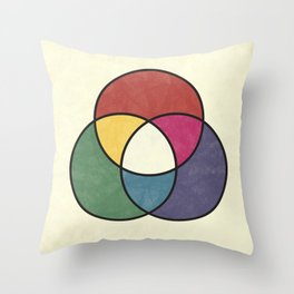 Matthew Luckiesh: The Additive Method of Mixing Colors (1921), vintage re-make Throw Pillow
