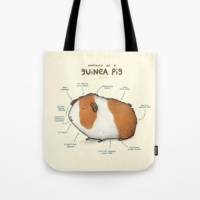 Anatomy of a Guinea Pig Umhängetasche