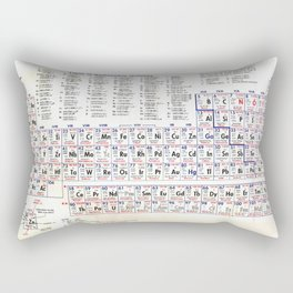 Periodic Table Of The Elements Vintage Chart Warm Rectangular Pillow