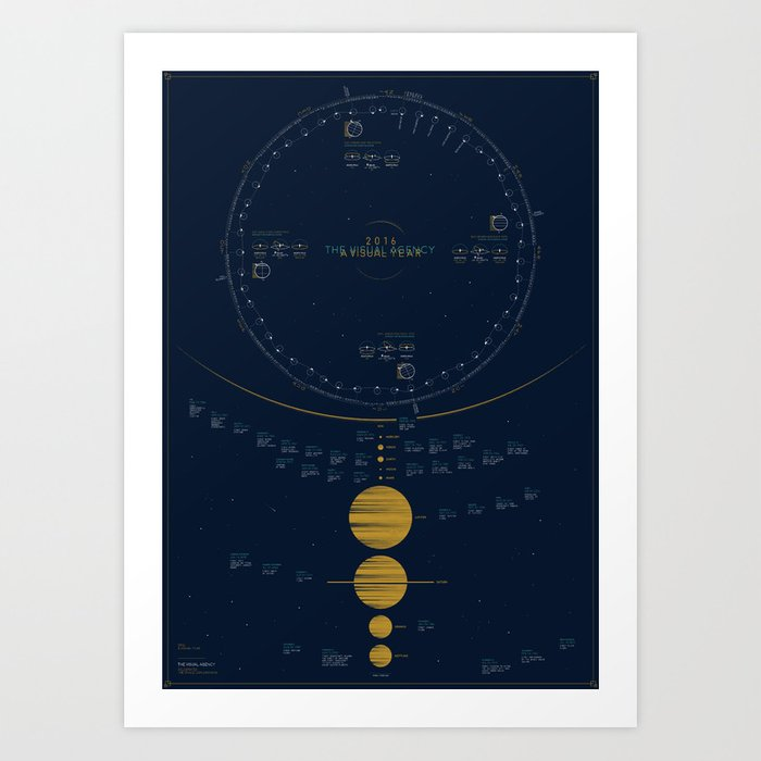 2016 Visual Calendar Art Print