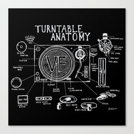 Turntable Anatomy Canvas Print