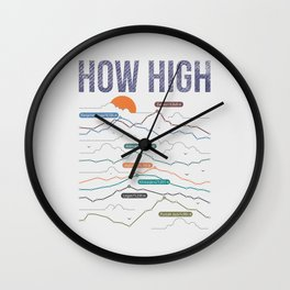 how high Wall Clock