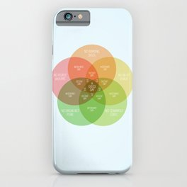 Ice Cube - It Was A Good Day Venn Diagram iPhone Case