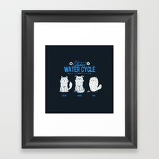 The States of the Water Cycle Framed Art Print