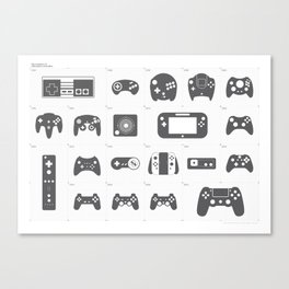 The Evolution of Video Game Controllers Leinwanddruck
