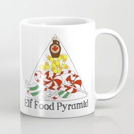 Elf Food Pyramid Coffee Mug