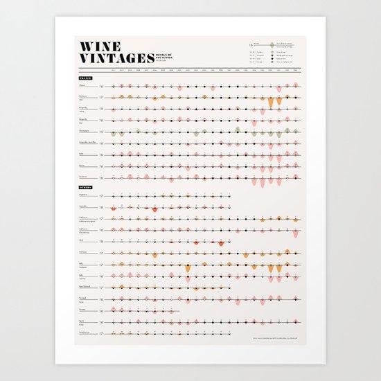 Wine Vintages Chart Art Print