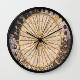 1657 Winds of the Earth by Jan Janszon Wall Clock
