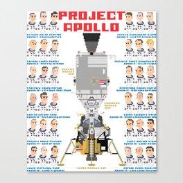 Project Apollo iotacons Canvas Print