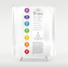 Seven Chakra Poster #43b Shower Curtain