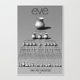 eve and her daughters Canvas Print