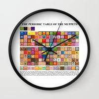muppet Wall Clocks featuring The Periodic Table of the Muppets by Mike Boon