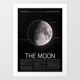 Moon Kunstdrucke