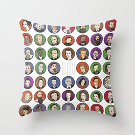 Portraits of Important Scientists Throw Pillow
