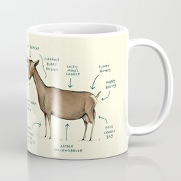 Anatomy of a Goat Coffee Mug