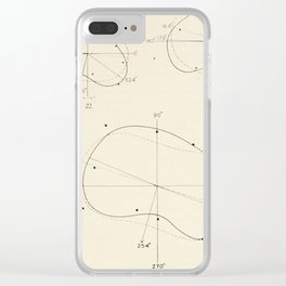 The Adolfo Stahl lectures in astronomy (1919) - Intersections between Radial Velocity Surfaces Clear iPhone Case