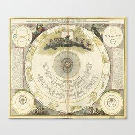 Constellations Diagram (1716) [Systema mundi Tychonicum] Canvas Print