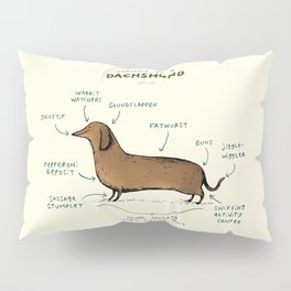 Anatomy of a Dachshund Pillow Sham