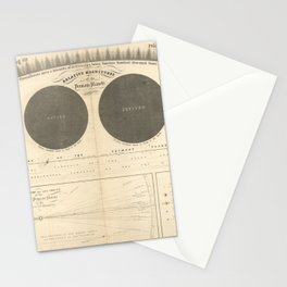 A Plan of the Solar System exhibiting its relative Magnitudes and Distances (1856) Stationery Cards