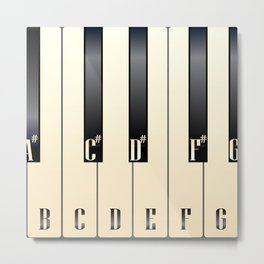 Piano Keys Note Names Metal Print