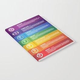 7 Chakra Chart & Symbols #17 Notebook