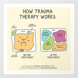 How (Good) Trauma Therapy Works Art Print