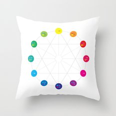 Simple Color Wheel Throw Pillow