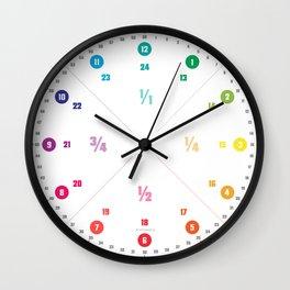 Lernuhr Viertel Halb Dreiviertel Um © hatgirldesign.de 2016 Wall Clock