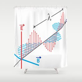 electromagnetic waves wave length Shower Curtain