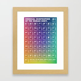 Chemical Composition of the Human Body Framed Art Print