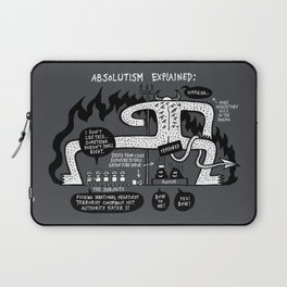 Absolutism Explained Laptop Sleeve