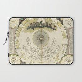 Constellations Diagram (1716) [Systema mundi Tychonicum] Laptop Sleeve
