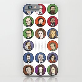 Portraits of Important Scientists iPhone Case