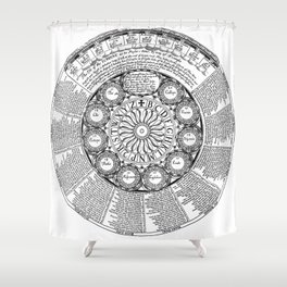 The Screene of Fortune Shower Curtain