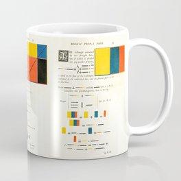 Euclidean joy Coffee Mug