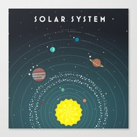 solar system Canvas Prints featuring Solar System by scarriebarrie
