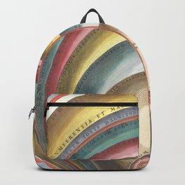 Harmonia Macrocosmica The Size of Celestial Bodies Backpack