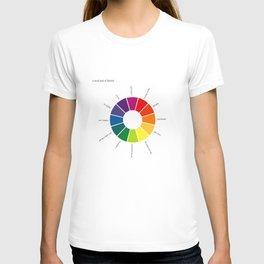 A Visual Study of Sherlock T-shirt