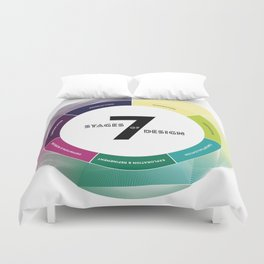 7 Stages of Design Duvet Cover