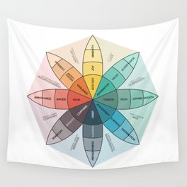 Plutchik's Wheel Of Emotions Wall Tapestry