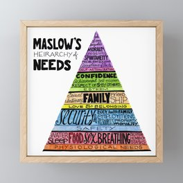 Maslow's Hierarchy of Needs, II Framed Mini Art Print
