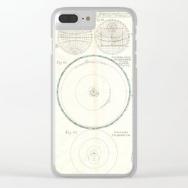 Astronomical Instruments and Diagrams (1753) Clear iPhone Case
