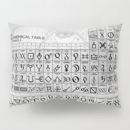 The Alchemical Table Of Symbols Pillow Sham