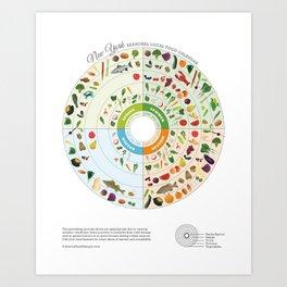 New York Seasonal Local Food Calendar Art Print