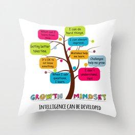 Growth Mindset Throw Pillow