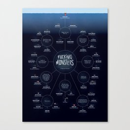 Fucking Monsters: A Deep Sea Taxonomy Canvas Print