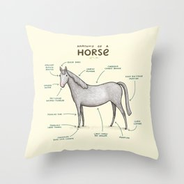 Anatomy of a Horse Throw Pillow